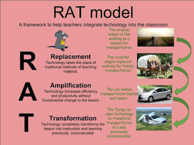The RAT Model in Instructional Design By Kelly 21st Century Learning Examples, Ideas, and Discussion