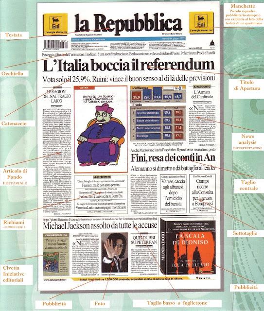 Prima pagina 1 Giornalismo Silvana Calabrese