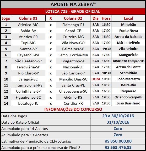 LOTECA 725 - PROGRAMAÇÃO / GRADE OFICIAL 03