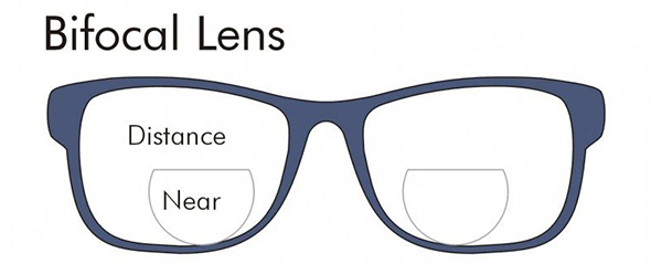 d8a7c6c8a65 Such individual with dual power in their eyes opt for those glasses online  that ...
