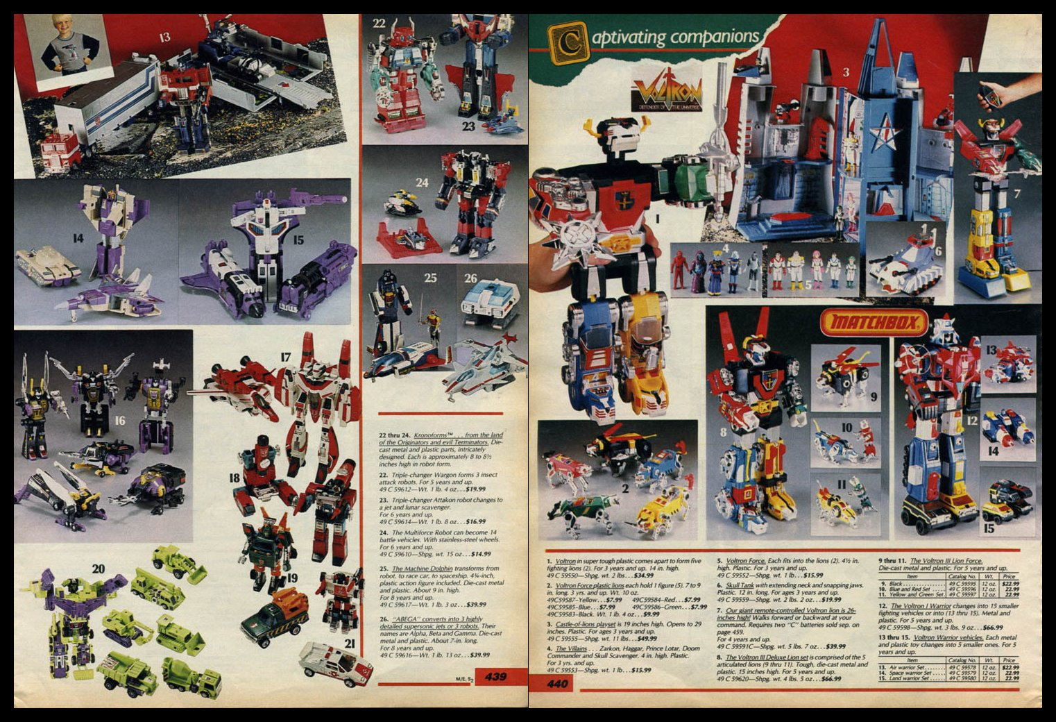 The Dork Review Sears 1985 Catalog