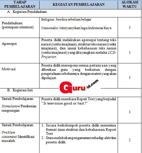 gambar kegiatan pembelajaran RPP model baru