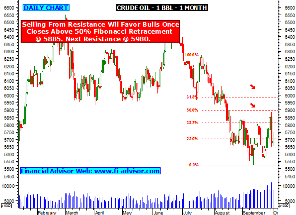 MCX to launch crude oil options on May 15