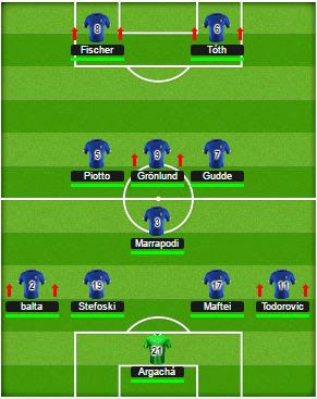 Formasi Handal 4-1-3-2 Top Eleven (Normal)