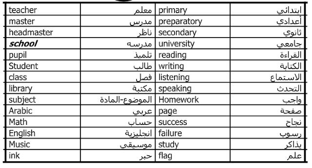 كتاب أشهر 1000 كلمة في اللغة الانجليزية