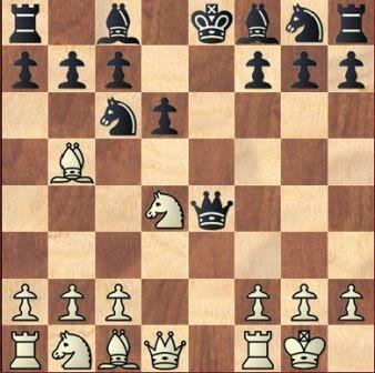 cara memenangkan permainan catur