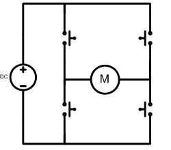 Basic schematic of H-bridge circuit showing 4 switches and motor