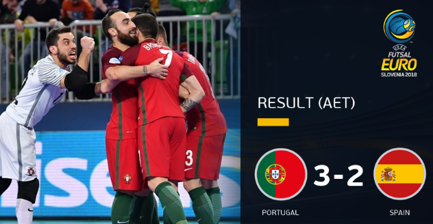 UEFA Futsal EURO 2018 Final winners is Portugal, all Results.