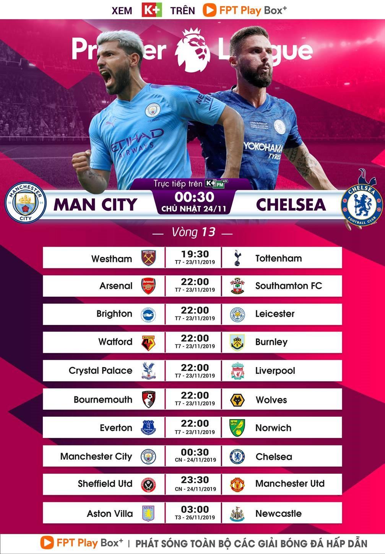 Lịch phát tường thuật Ngoại hạng Anh vòng 13 trên FPT Play BOX+ 2019