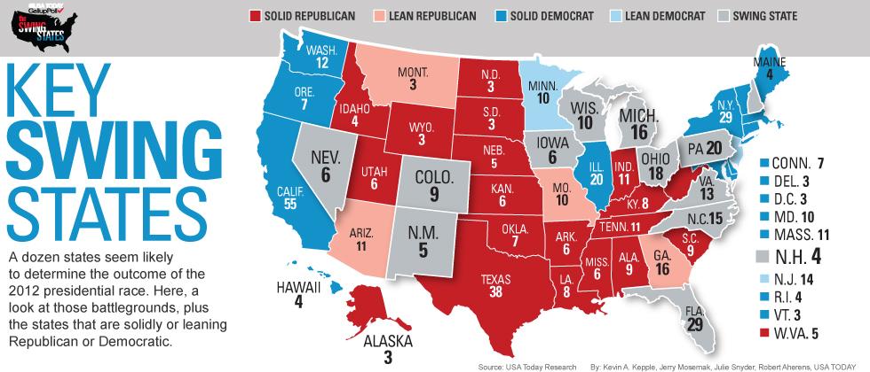 US Election Vocabulary: Electoral college? Battleground states?