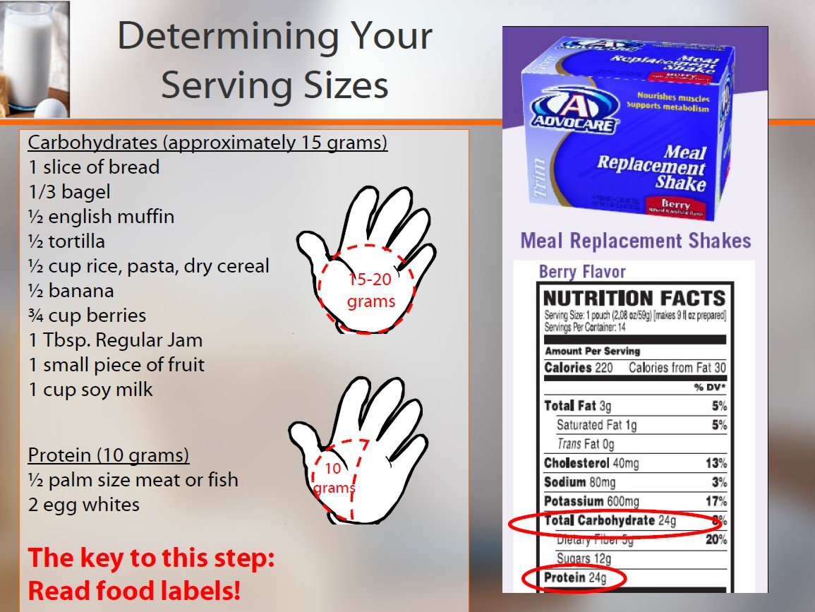 Determining serving sizes here is another great visual advocare   meal replacement shakes have micellized protein the scientist who formulated our also join emily october rh joinemilyspot