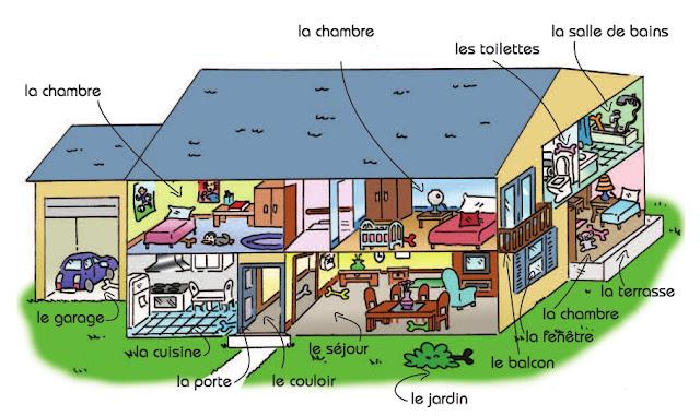 Dom - pomieszczenia w domu 4 - Francuski przy kawie