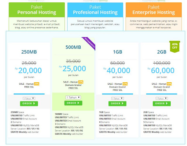 beli domain dan hosting di web hosting rumahweb