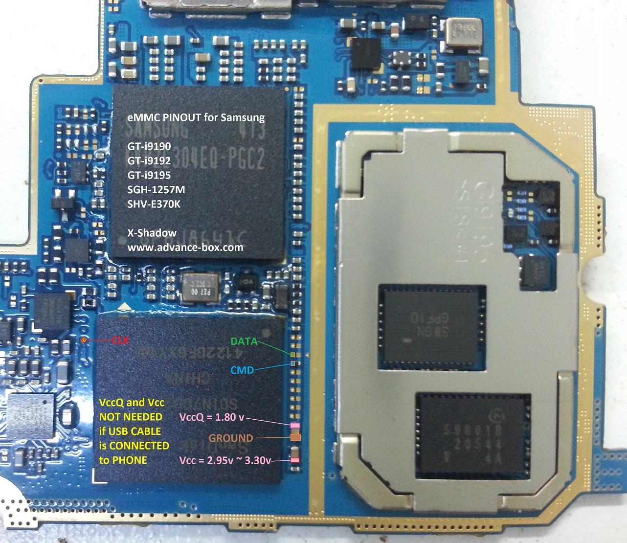 PINOUT DIRECT EMMC SAMSUNG VIA UFI BOX - DROIDUNBRICK