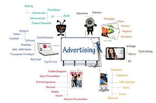 Macam-Macam Bentuk Media Iklan