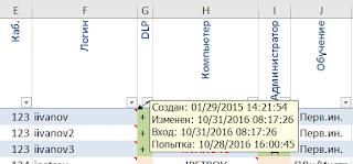 учетные записи пользователей в матрице доступа