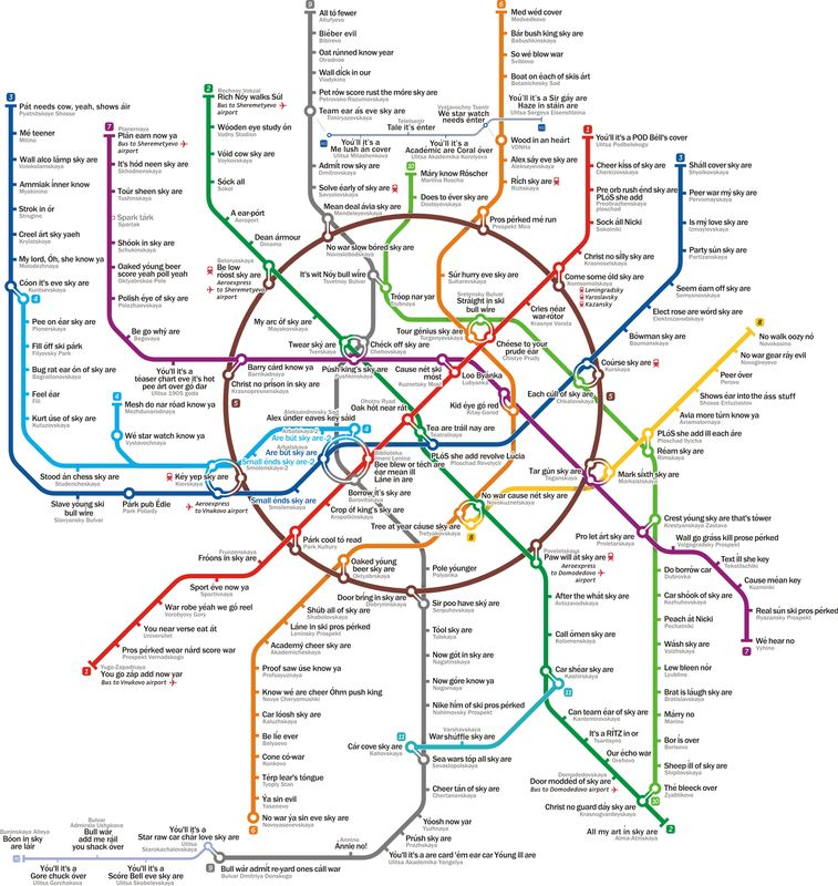 Moscow Subway Map English.Moscow Daily Photo Moscow Subway Underground In English