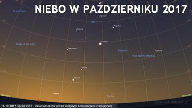 NIEBO NAD NAMI (10) - Październik 2017 - Taniec Wenus z Marsem i bliskie koniunkcje w miesiącu meteorów
