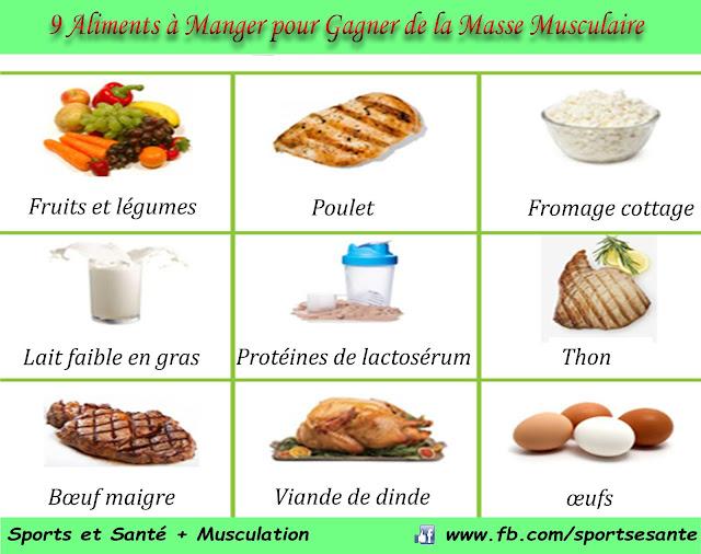 9 Aliments à Manger pour Gagner de la Masse Musculaire