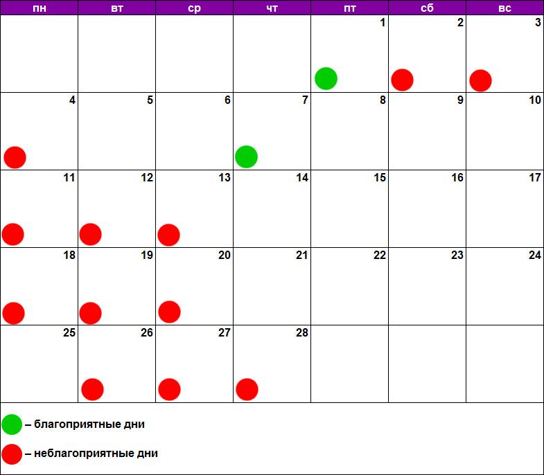 Лунный календарь пирсинга и прокалывания ушей февраль 2019