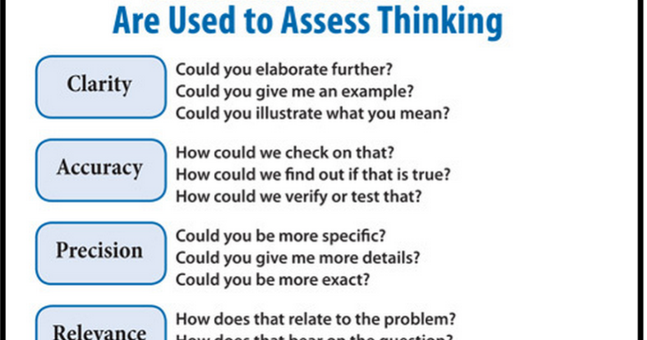 Terrific Mini Guide to Help Students Think Critically