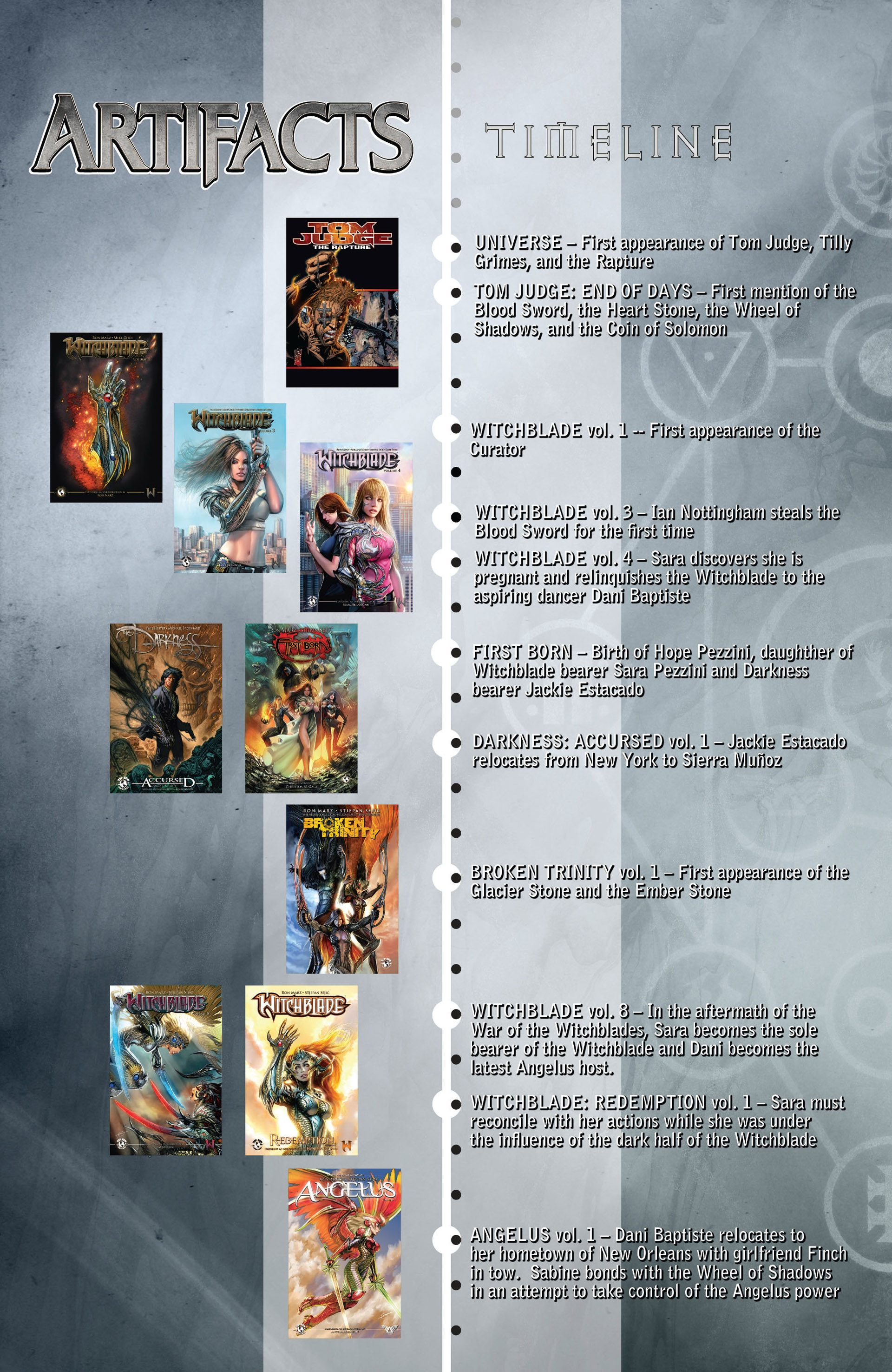 Read online Artifacts comic -  Issue #15 - 22