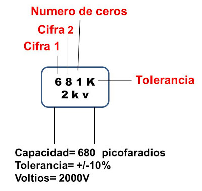 Codigo Capacitores Comerciales