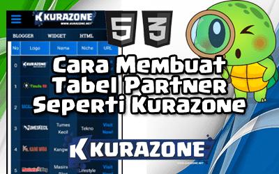 Cara Membuat Tabel Partner Seperti Kurazone