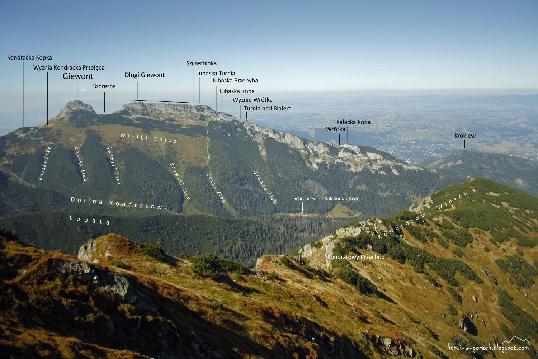 Panorama z Goryczkowej Czuby