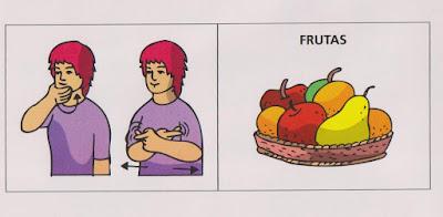 sinais de alimentos8