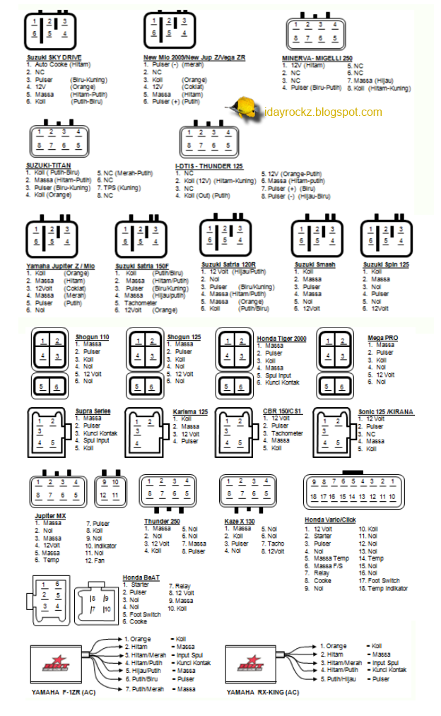 [DIAGRAM] Kawasaki Barako Cdi Wiring Diagram FULL Version
