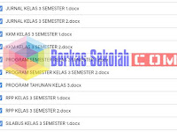 Perangkat Pembelajaran PAI Kelas 3 SD Kurikulum 2013 Revisi