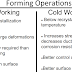 Difference Between Hot Working & Cold Working