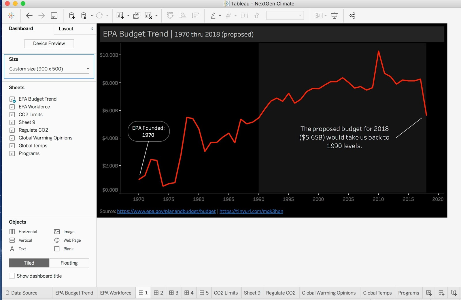 5 when you re happy with your viz set the dashboard size to automatic this will likely make your viz look funky i e too stretched large etc