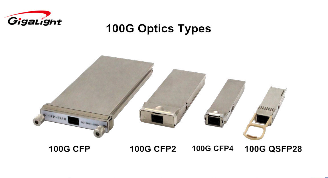 types of qsfp28 optical transceiver