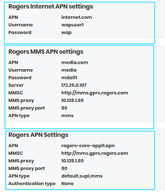 Rogers APN Settings For Android, IPhone, Windows, BlackBerry
