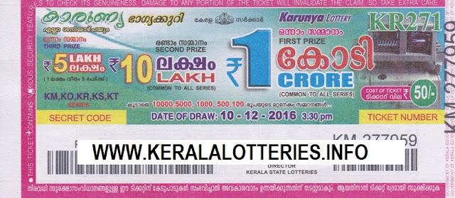 Official result of Kerala lottery Karunya_KR-281