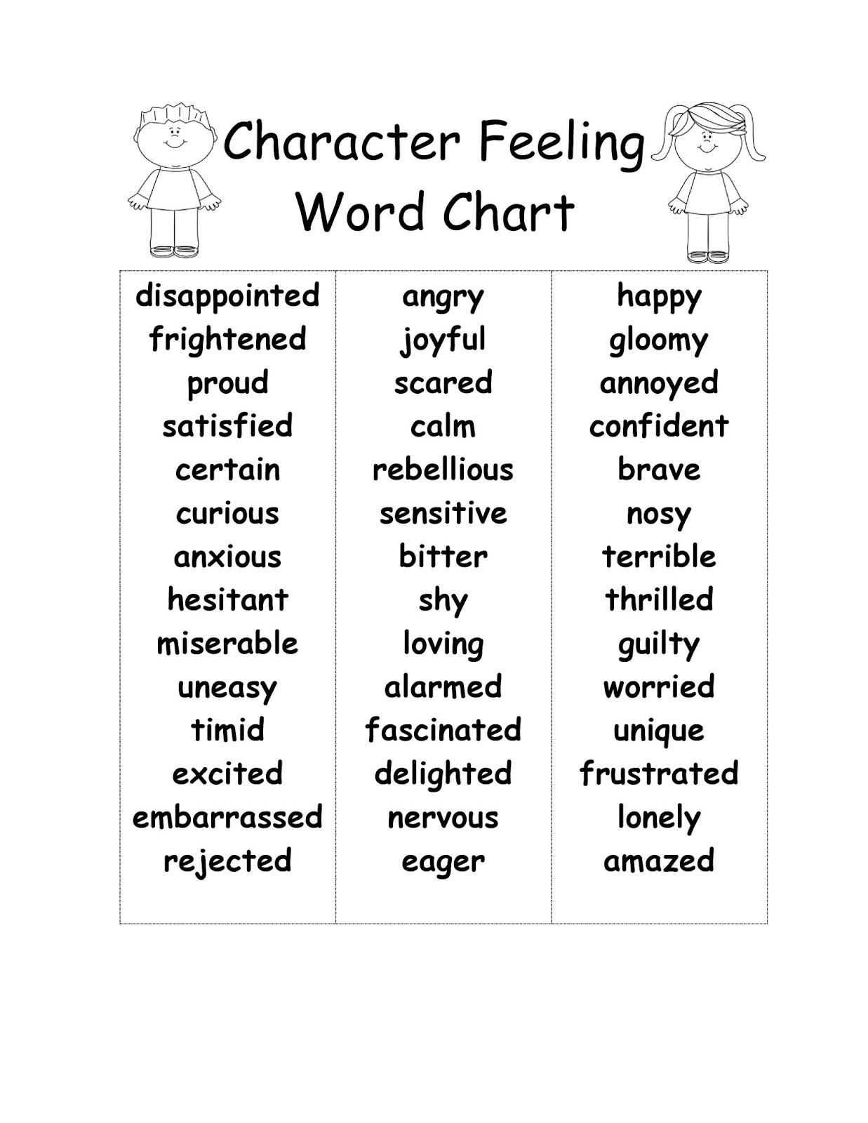 Updated Character Feelings Word Chart