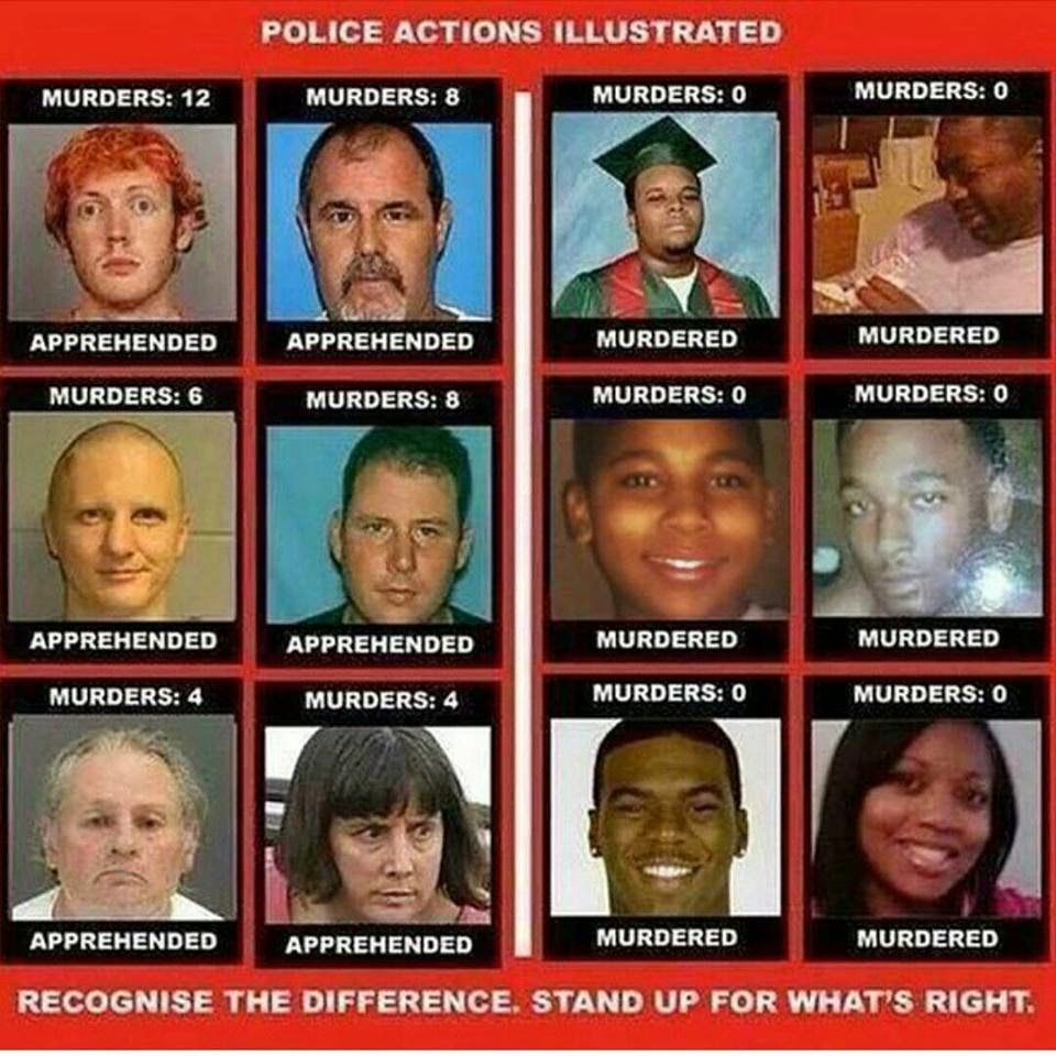 BOBBEE BEE THE HATER: BOBBEE BEE: 14 Teens Killed By Cops