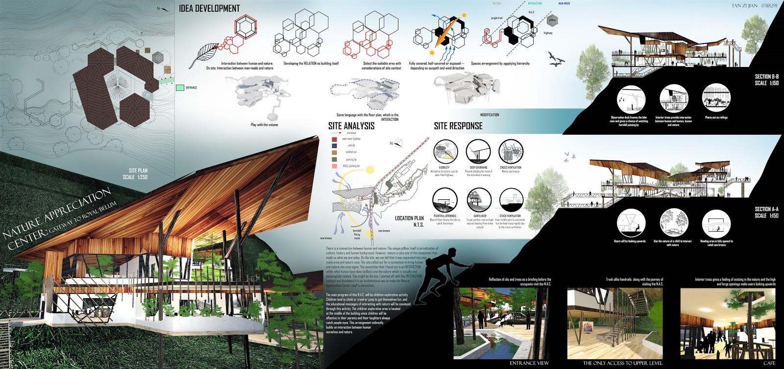 Architecture Presentation Board Template - Inspirational