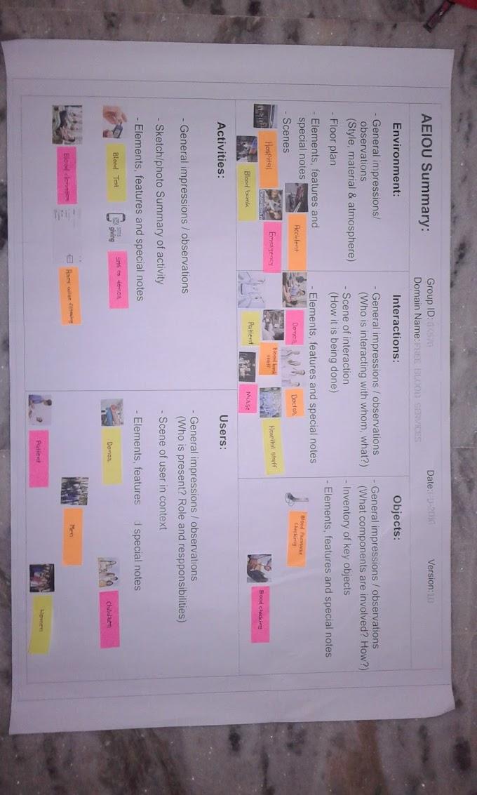 AEIOU  Summary GTU Canvas sheet