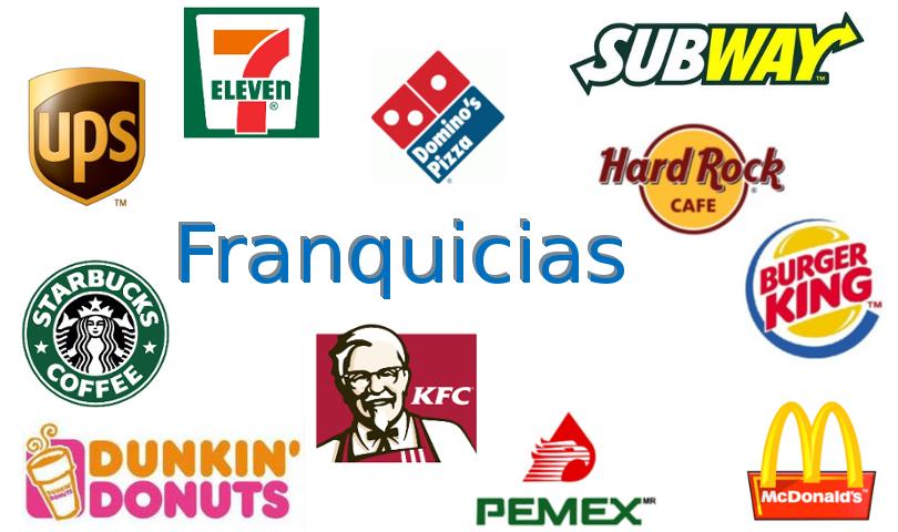 Comercio Exterior - Los Negocios de Esteban: FRANQUICIAS Y