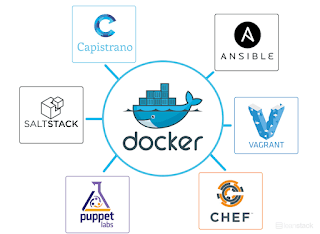 Docker Cloud