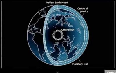 Το Άνοιγμα που Εντόπισε ο Ναύαρχος Μπιρντ για την Κούφια Γη και Απόρρητες Φωτογραφίες της NASA που Κόβουν την Ανάσα!