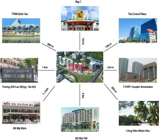 Liên kết vùng chung cư Vinhomes D'Capitale Trần Duy Hưng
