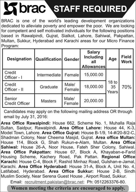 Jobs in Pakistan BRAC jobs 2016