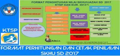 Aplikasi Perhitungan Nilai SKHU SD 2017 KTSP dan K13
