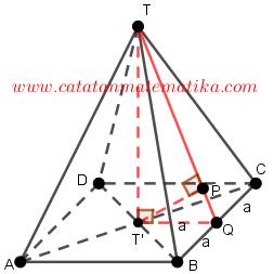 Soal dan Pembahasan Matematika IPA UM-UGM 2013 Kode 261