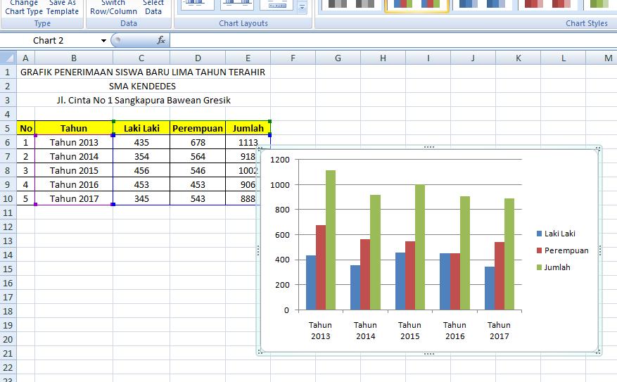 Cara Mudah Membuat Grafik Di Excel 2007 Lengkap Dengan Video Tutorialnya