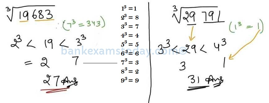 Tricks to solve Cube Root image